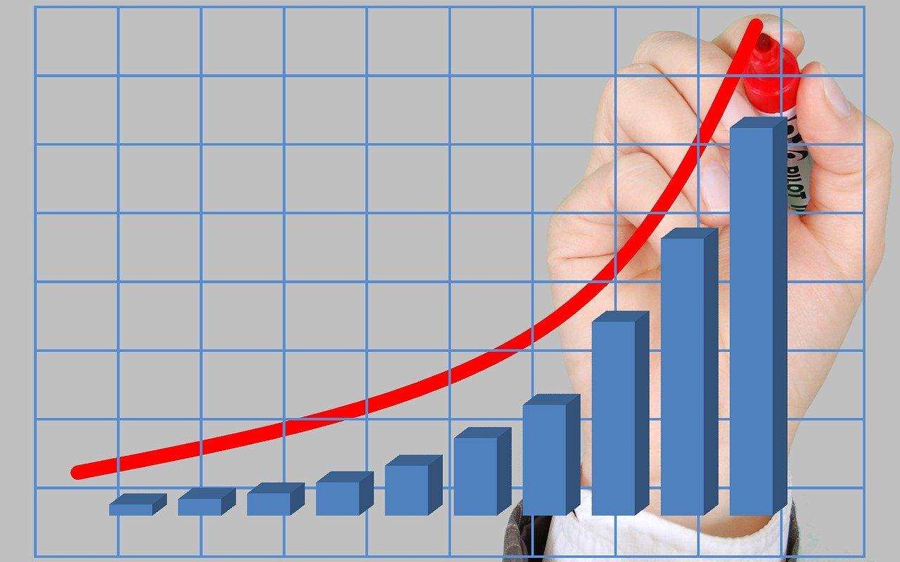 wzrost wykres